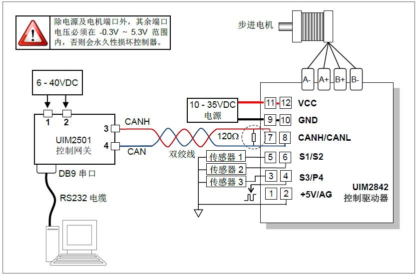 单个驱动器接线图